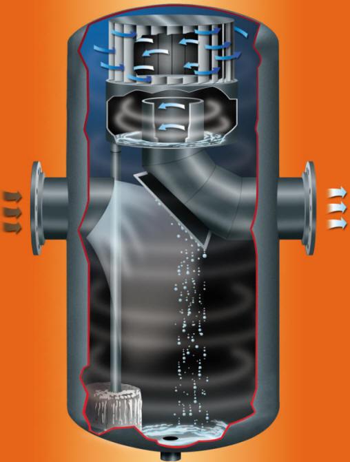 Cutaway View of a Receiver (R) Gas/Liquid Separator