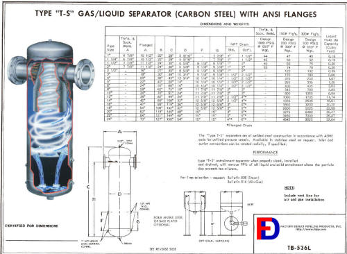 Wright-Austin Type TS Gas/Liquid Separator Specifications
