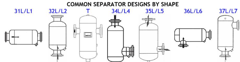 Shapes of Wright-Austin separators