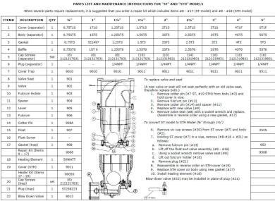 Wright-Austin ST Separator Parts List